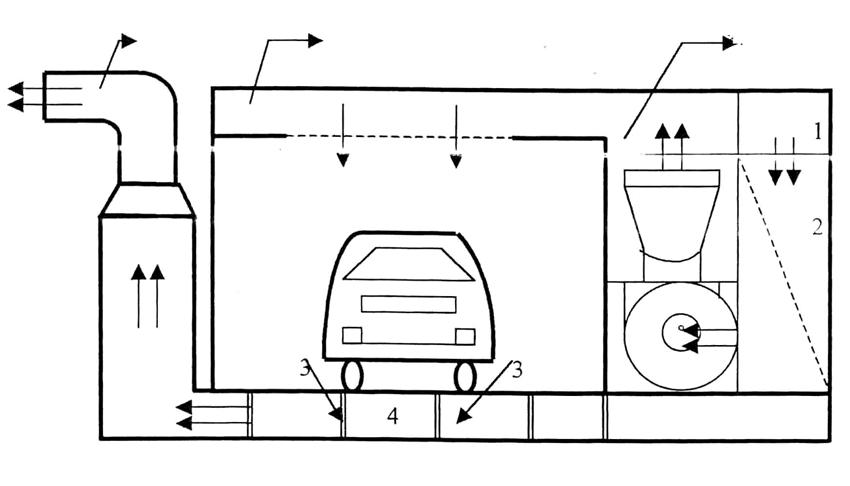 funcionamiento de una cabina de pintura